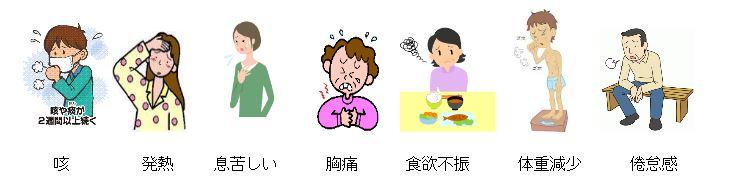 결핵 증상