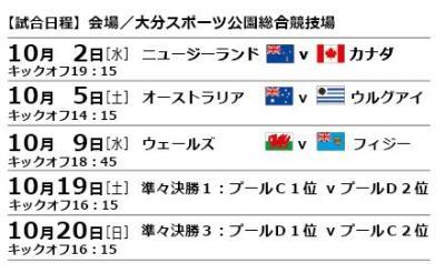 ワールド カップ ラグビー 日程