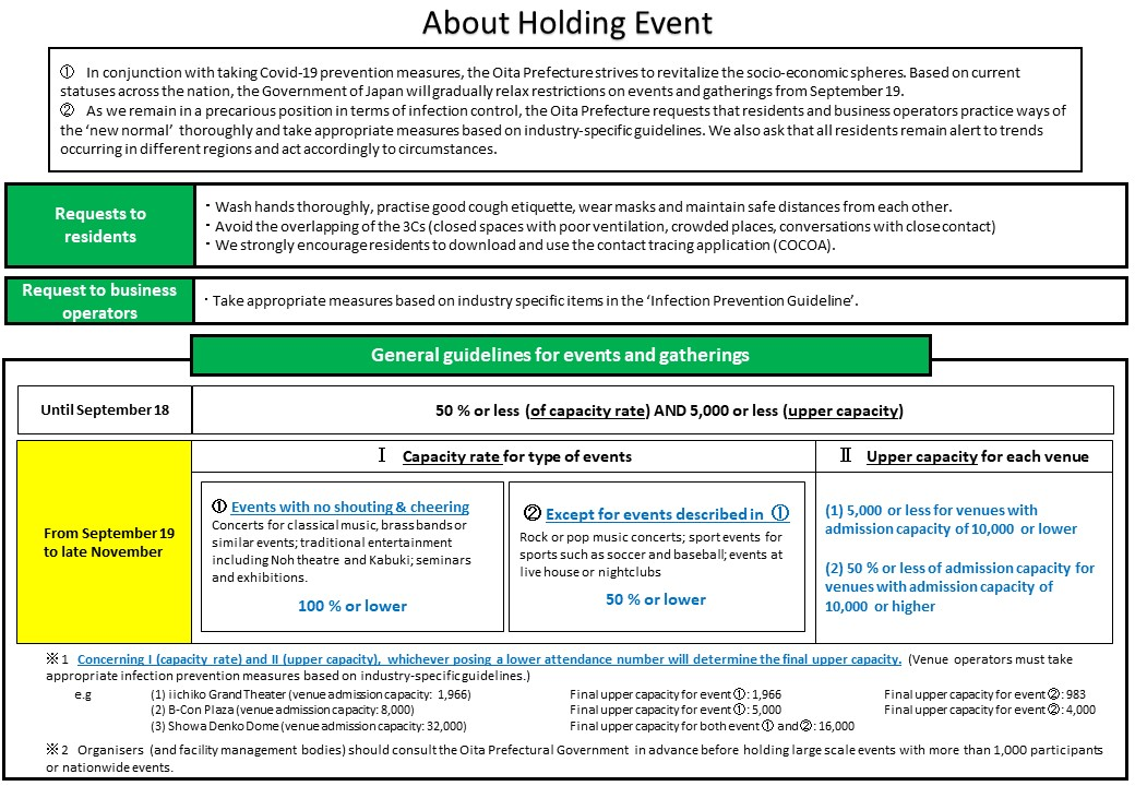 About Holding Event