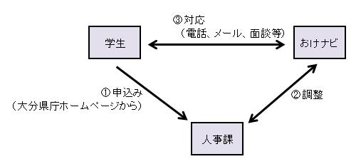 이용 이미지